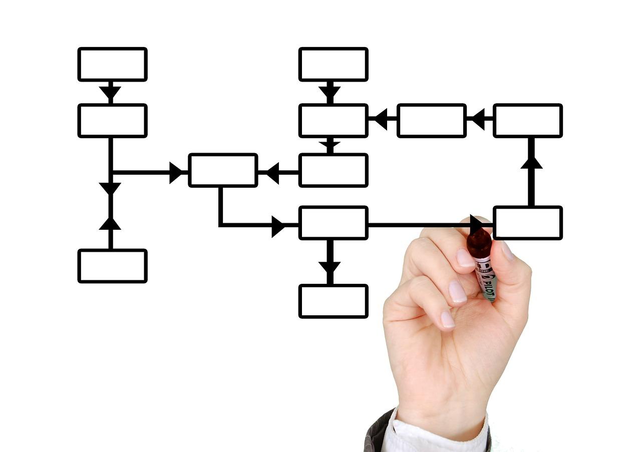 10 claves para elegir al mejor partner logístico para un eCommerce